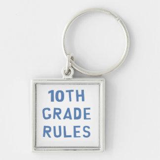 10th Grade Rules Silver-Colored Square Keychain