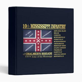 10th Mississippi Infantry (BA2) Binder