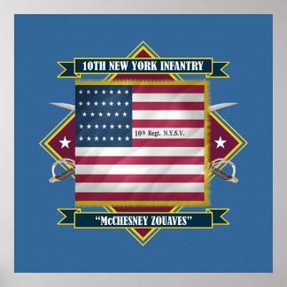 10th New York Infantry Poster