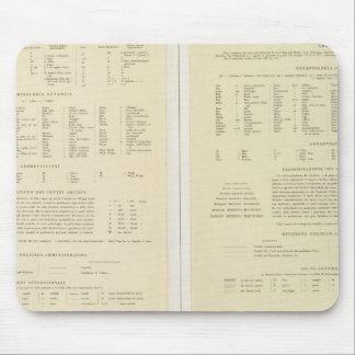 11517 Legend Egypt, Eritrea, Ethiopia, Somalia Mouse Pad