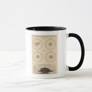 116 Deaths whooping cough Mug