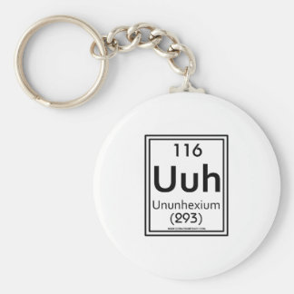 116 Ununhexium Keychains