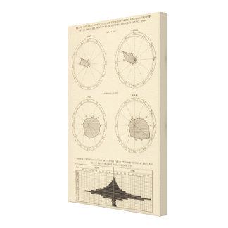117 Deaths influenza, typhoid fever 1900, 1890 Canvas Print