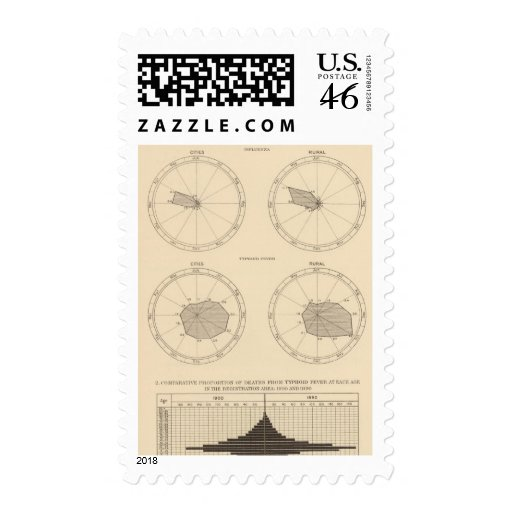 117 Deaths influenza, typhoid fever 1900, 1890 Stamps