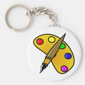 1194983991962367982paint.svg Artist palette colour Keychain