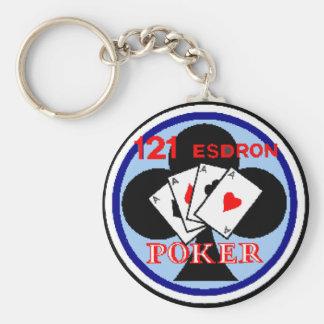 121 Esdron Keychains