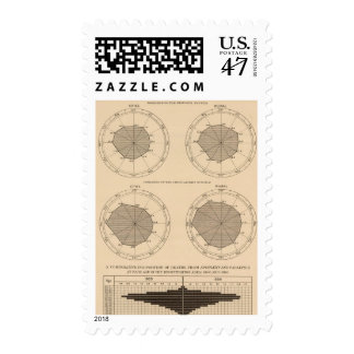 122 enfermedades de las muertes nerviosas y sellos postales
