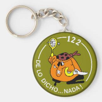 122 Esdron Keychains