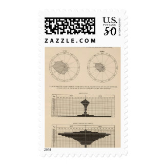 123 Deaths diseases respiratory system, bronchitis Postage