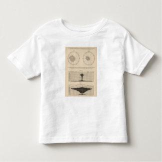 123 Deaths diseases respiratory system, bronchitis T-shirt