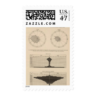 123 enfermedades sistema respiratorio, bronquitis sello postal