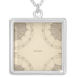 125 Deaths accidents, injuries Silver Plated Necklace