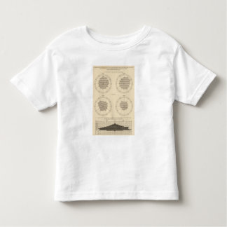 125 Deaths accidents, injuries Toddler T-shirt