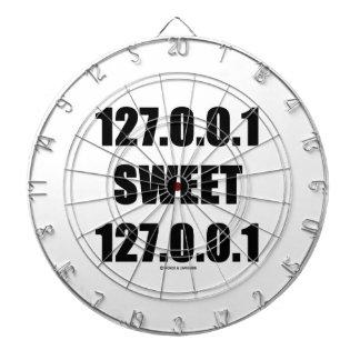 127.0.0.1 127.0.0.1 dulce (friki casero dulce case