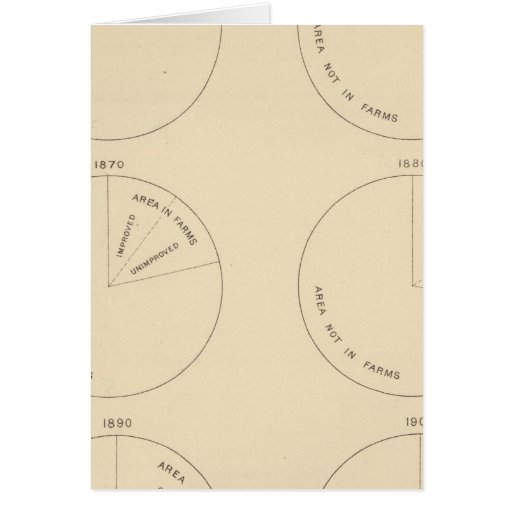 127 Proportion areas in farms Greeting Card