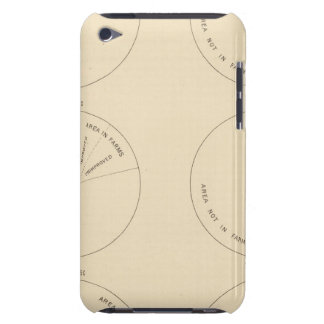 127 Proportion areas in farms iPod Touch Cover