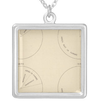 127 Proportion areas in farms Silver Plated Necklace