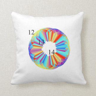 12/13/14 Digital Jewel Throw Pillow