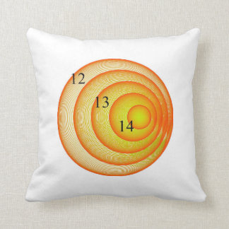 12/13/14 Digital Orange Bowl Throw Pillow