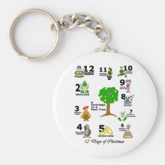 12 Days of Christmas Keychain