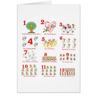 12 días de los twelves de navidad terminan tarjeta de felicitación