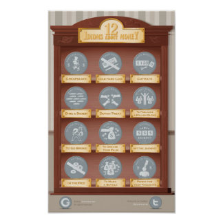 12 idiomas sobre el dinero póster
