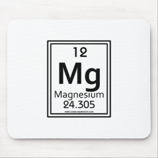 12 Magnesium Mouse Pad