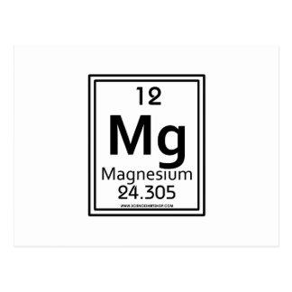 12 Magnesium Postcard