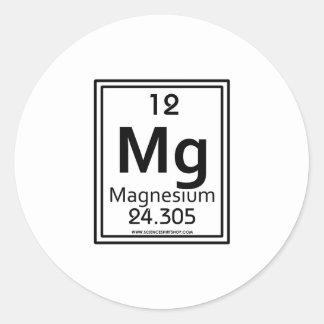 12 Magnesium Round Stickers