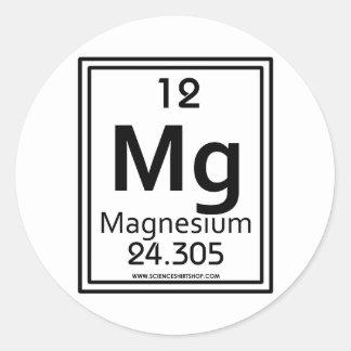 12 Magnesium Stickers
