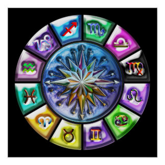 12 muestras del zodiaco poster