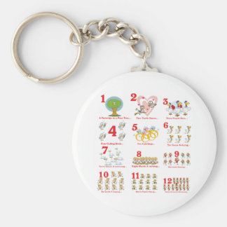 12 twelves days of christmas complete basic round button keychain