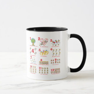 12 twelves days of christmas complete mug