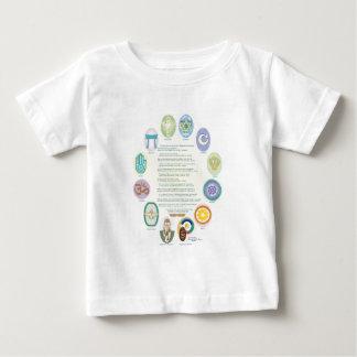 12Oraciones Por La Paz De Las Religiones Del Mundo Baby T-Shirt