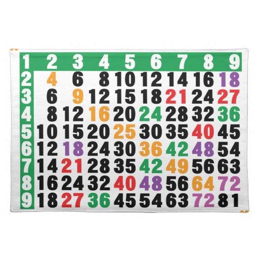 12x12 matrix cloth place mat