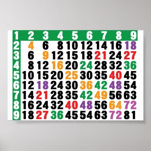 12x12 matrix poster