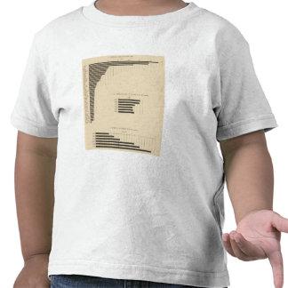 130 tamaño, no de las granjas 1850-1900 camisetas