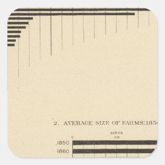 130 tamaño, no de las granjas 1850-1900 colcomanias cuadradass