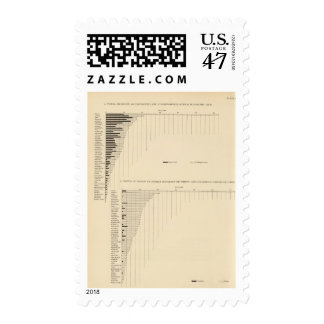 131 Acres in farms 1900 Postage Stamp
