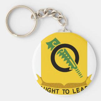 131st Cav Regt Basic Round Button Keychain