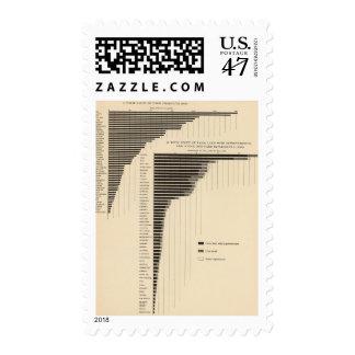 136 granjas del valor, productos sellos postales