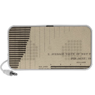 137 Value farm products 1900 Mp3 Speaker