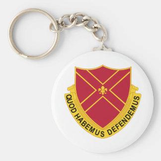 13 Air Defense Artillery Group Basic Round Button Keychain