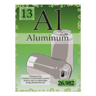 13. Aluminum (Al) Periodic Table of the Elements Poster