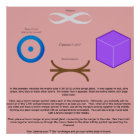 13 Cubed Merging Exercise Poster