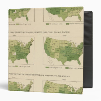 140 Proportion farms owned, rented Vinyl Binders