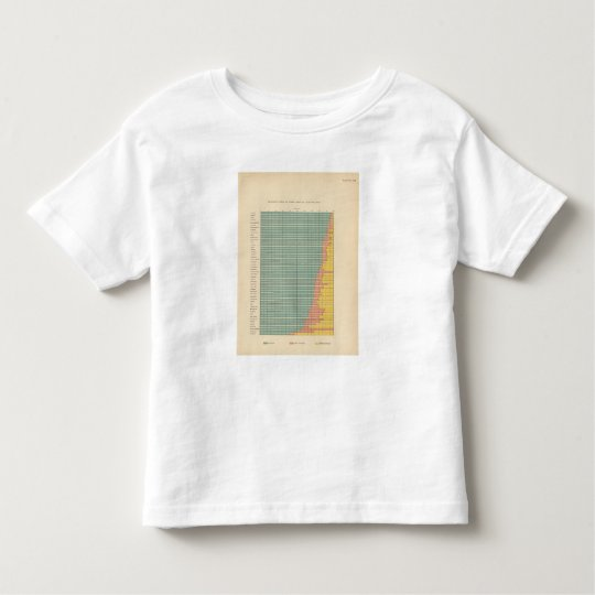 143 Farm area by tenure Toddler T-shirt