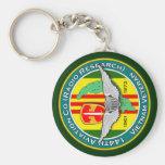 144th Avn Co RR 3 - ASA Vietnam Keychain