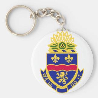 148 Infantry Regiment Basic Round Button Keychain