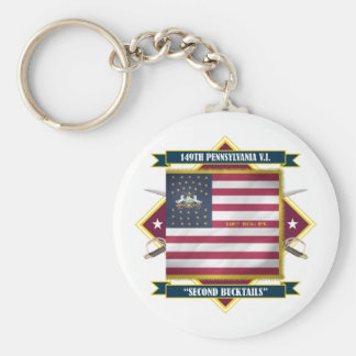 149th Pennsylvania V.I. Keychain